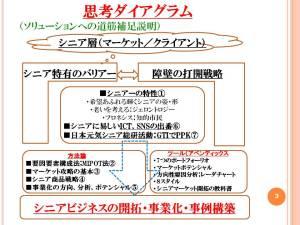 2014.10.12jpeg講演アークブレインプレゼンテーション